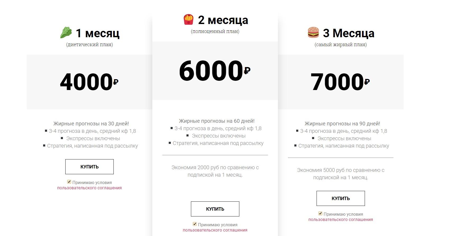 Стоимость прогнозов на канале Телеграм Жирный каппер